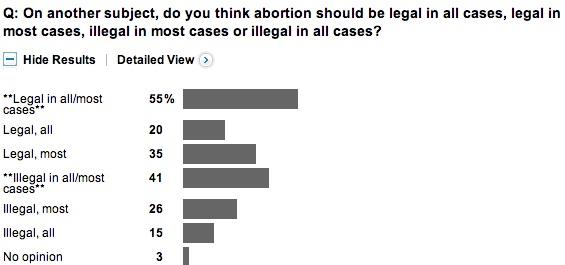 WP Poll 1