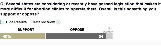 WP Poll 2